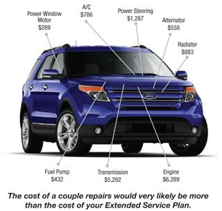 Ford Extended Warranty >> Ford Explorer Extended Warranty - Ford ESP For Explorer.