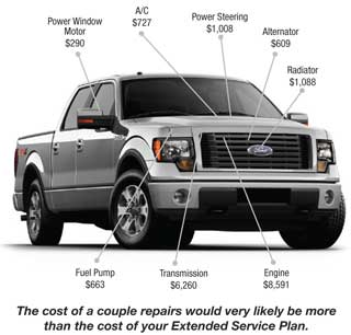 Ford F 150 Extended Warranty Ford Esp For Your F 150